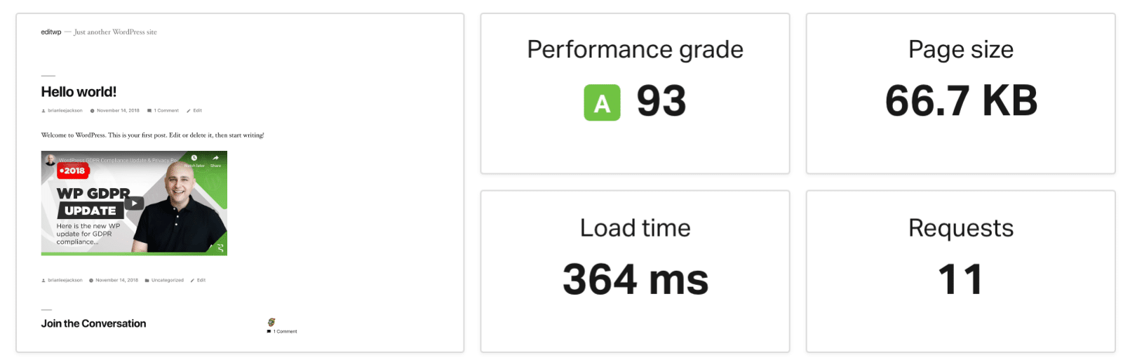 Speed test with lazy load enabled