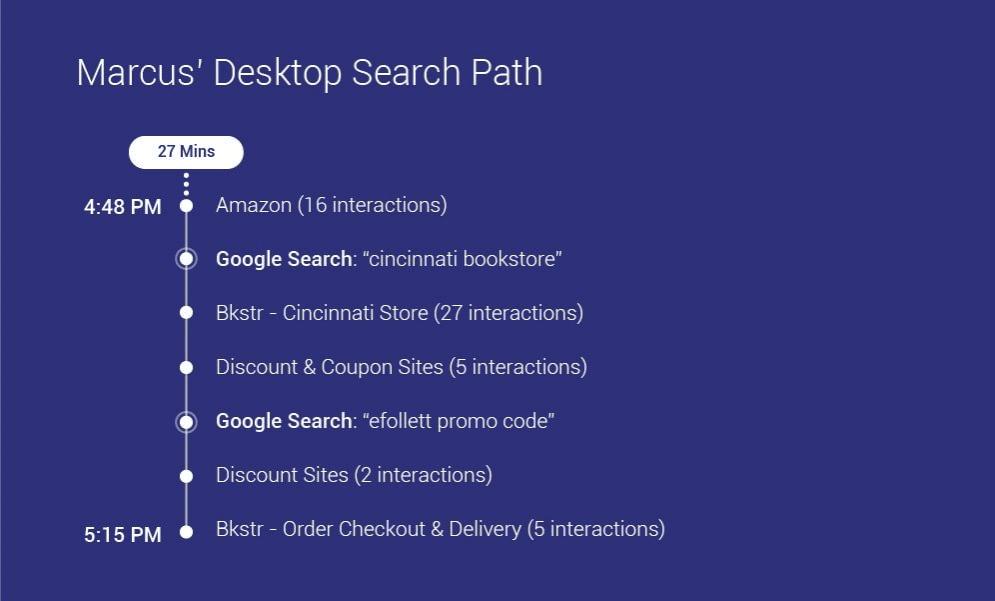 Desktop search path
