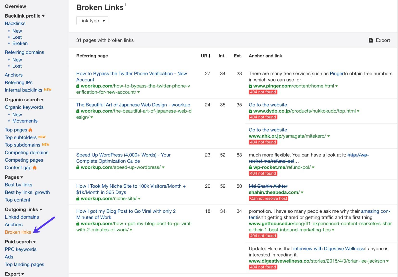 Ahrefs broken outgoing links