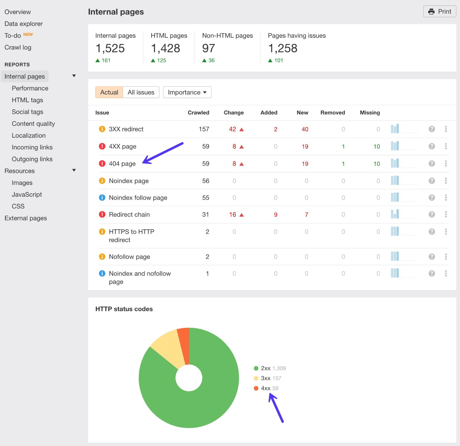 Broken links in Ahrefs site audit tool