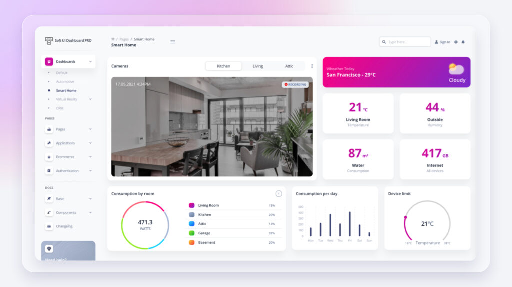 Smart Home Admin Page