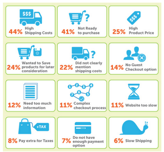 Ecommerce Replatforming: Know When to Consider a Migration