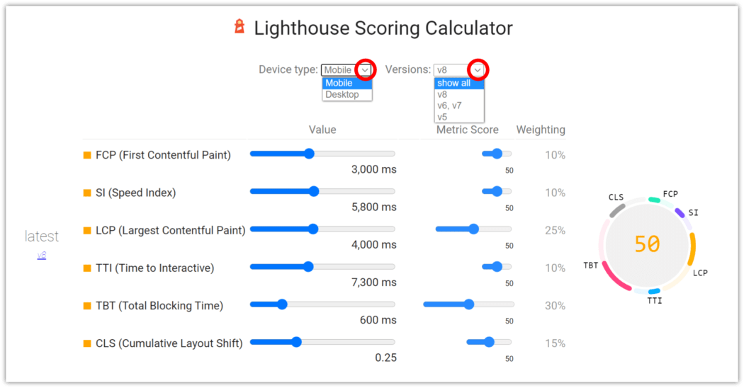 Lighthouse scoring calculator