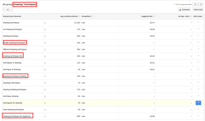 increase youtube subscribers using Google for Keyword research