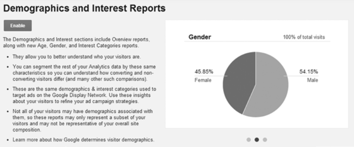 How to Use Google Analytics Like a Pro - Enable Demographics and Interest Reports