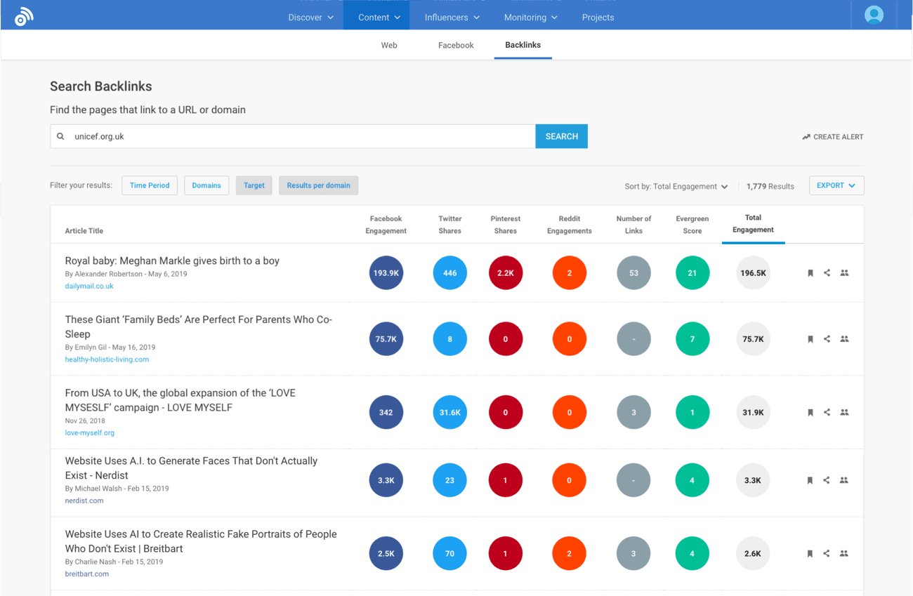 Buzzsumo dashboard showing backlinks and shares to specific urls.