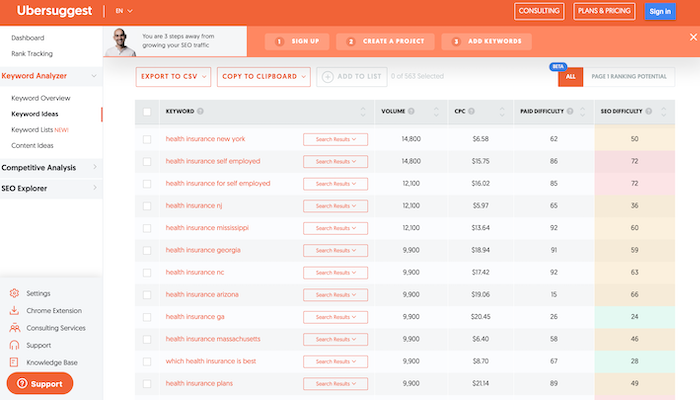 B2B Content Marketing Strategy - Use Ubersuggest for Longtail Keywords