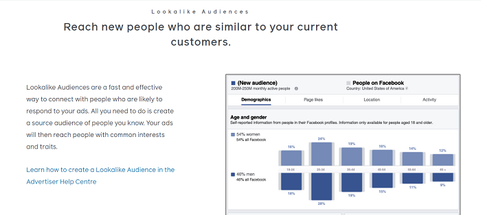 Facebook offers various targeting options for niche paid media campaigns.