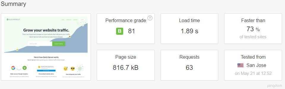 improve google ranking - performance grade quick sprout