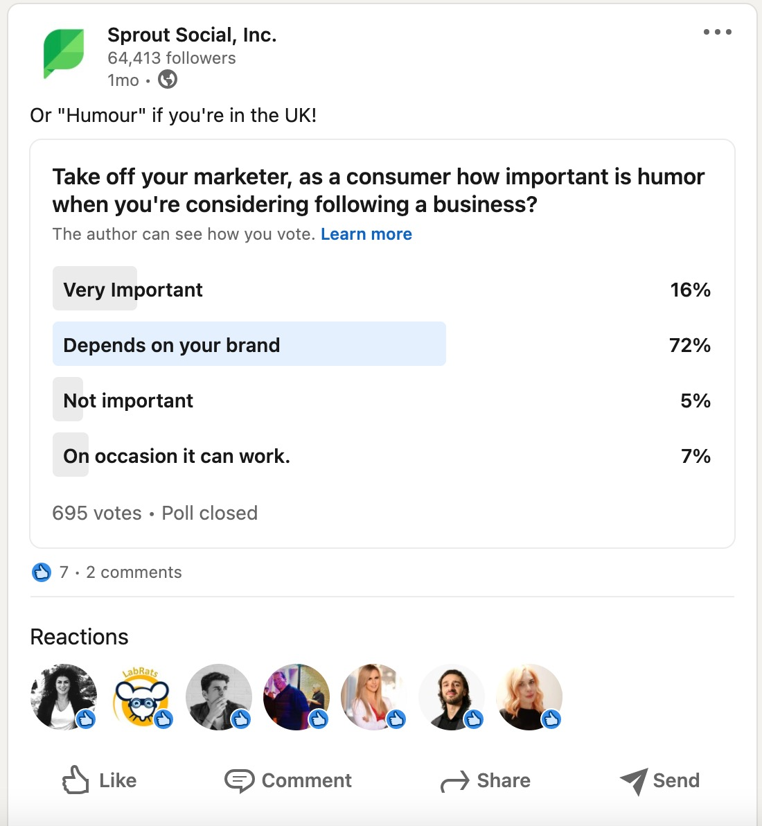 LinkedIn Poll from Sprout asking consumers how important humour is when deciding to follow a brand on social media.Social