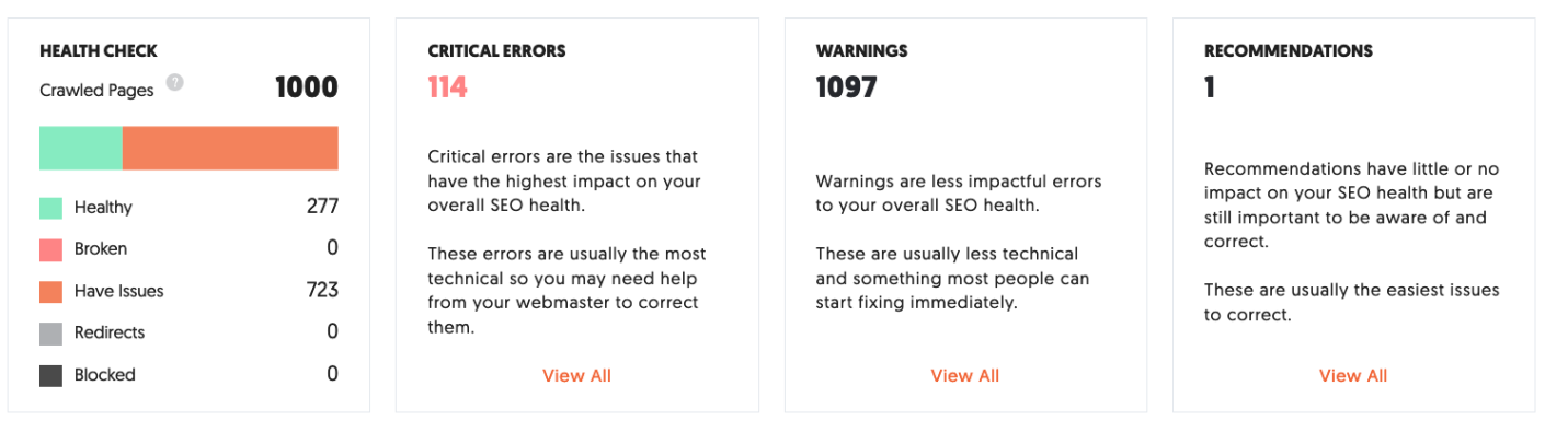Ubersuggest results for How to Create an SEO-Boosting XML Sitemap